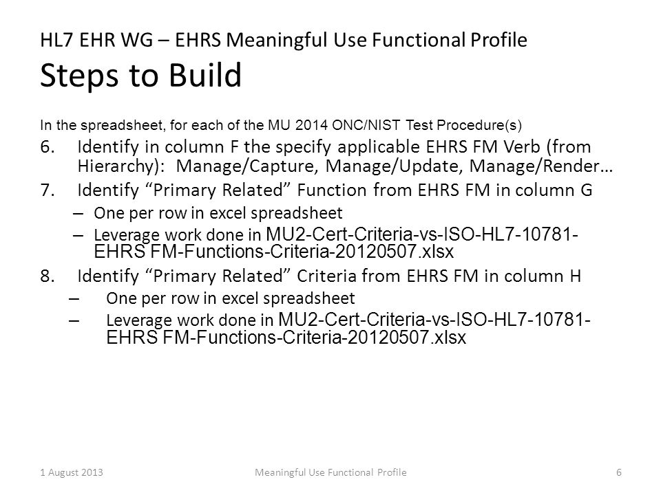 HL7 EHR WG – EHRS Meaningful Use Functional Profile Steps to Build In the spreadsheet, for each of the MU 2014 ONC/NIST Test Procedure(s) 6.Identify i