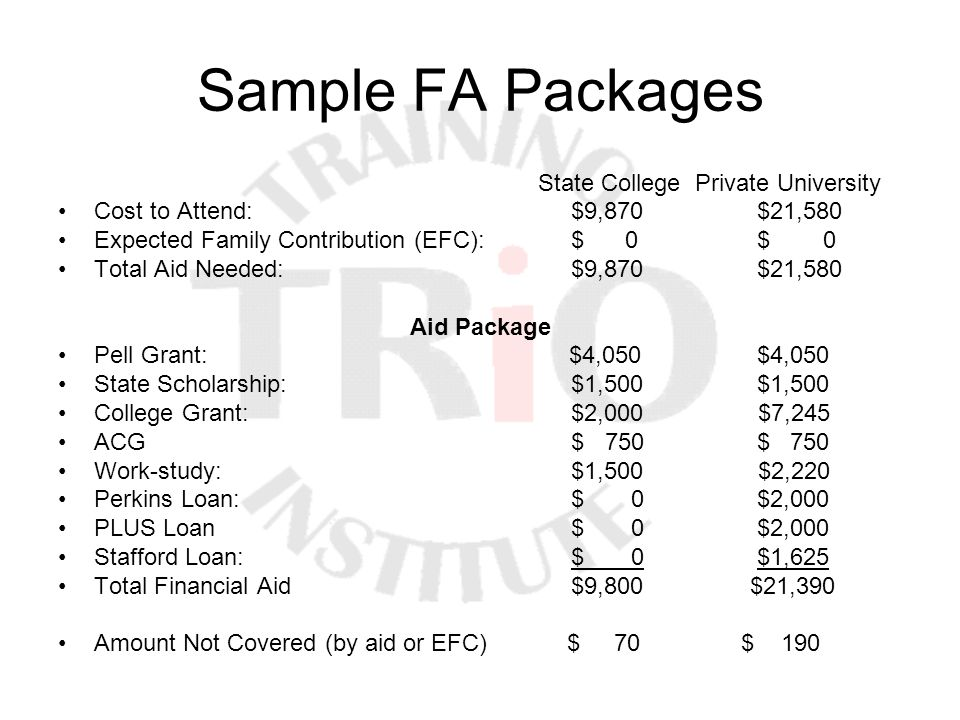 Sample FA Packages State College Private University Cost to Attend: $9,870 $21,580 Expected Family Contribution (EFC): $ 0 $ 0 Total Aid Needed: $9,87