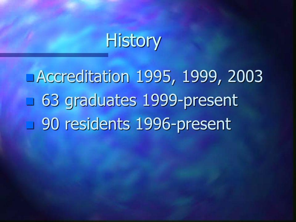 History n Accreditation 1995, 1999, 2003 n 63 graduates 1999-present n 90 residents 1996-present