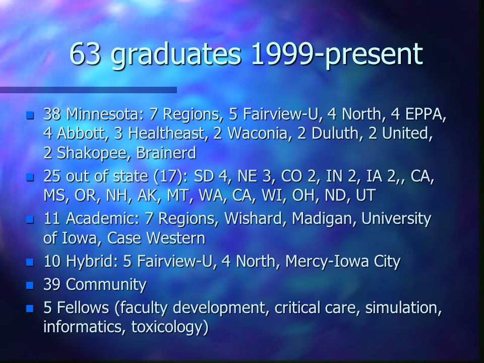 63 graduates 1999-present n 38 Minnesota: 7 Regions, 5 Fairview-U, 4 North, 4 EPPA, 4 Abbott, 3 Healtheast, 2 Waconia, 2 Duluth, 2 United, 2 Shakopee, Brainerd n 25 out of state (17): SD 4, NE 3, CO 2, IN 2, IA 2,, CA, MS, OR, NH, AK, MT, WA, CA, WI, OH, ND, UT n 11 Academic: 7 Regions, Wishard, Madigan, University of Iowa, Case Western n 10 Hybrid: 5 Fairview-U, 4 North, Mercy-Iowa City n 39 Community n 5 Fellows (faculty development, critical care, simulation, informatics, toxicology)