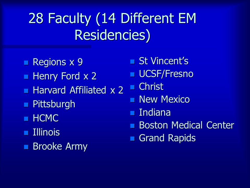 28 Faculty (14 Different EM Residencies) n Regions x 9 n Henry Ford x 2 n Harvard Affiliated x 2 n Pittsburgh n HCMC n Illinois n Brooke Army n St Vincent's n UCSF/Fresno n Christ n New Mexico n Indiana n Boston Medical Center n Grand Rapids