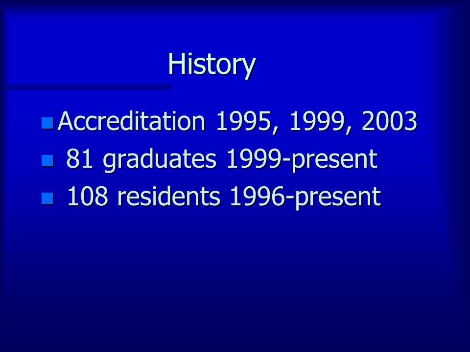 History n Accreditation 1995, 1999, 2003 n 81 graduates 1999-present n 108 residents 1996-present