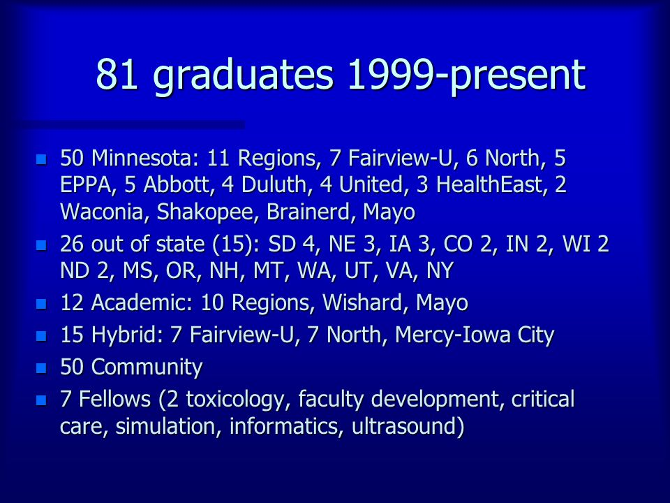 81 graduates 1999-present n 50 Minnesota: 11 Regions, 7 Fairview-U, 6 North, 5 EPPA, 5 Abbott, 4 Duluth, 4 United, 3 HealthEast, 2 Waconia, Shakopee, Brainerd, Mayo n 26 out of state (15): SD 4, NE 3, IA 3, CO 2, IN 2, WI 2 ND 2, MS, OR, NH, MT, WA, UT, VA, NY n 12 Academic: 10 Regions, Wishard, Mayo n 15 Hybrid: 7 Fairview-U, 7 North, Mercy-Iowa City n 50 Community n 7 Fellows (2 toxicology, faculty development, critical care, simulation, informatics, ultrasound)