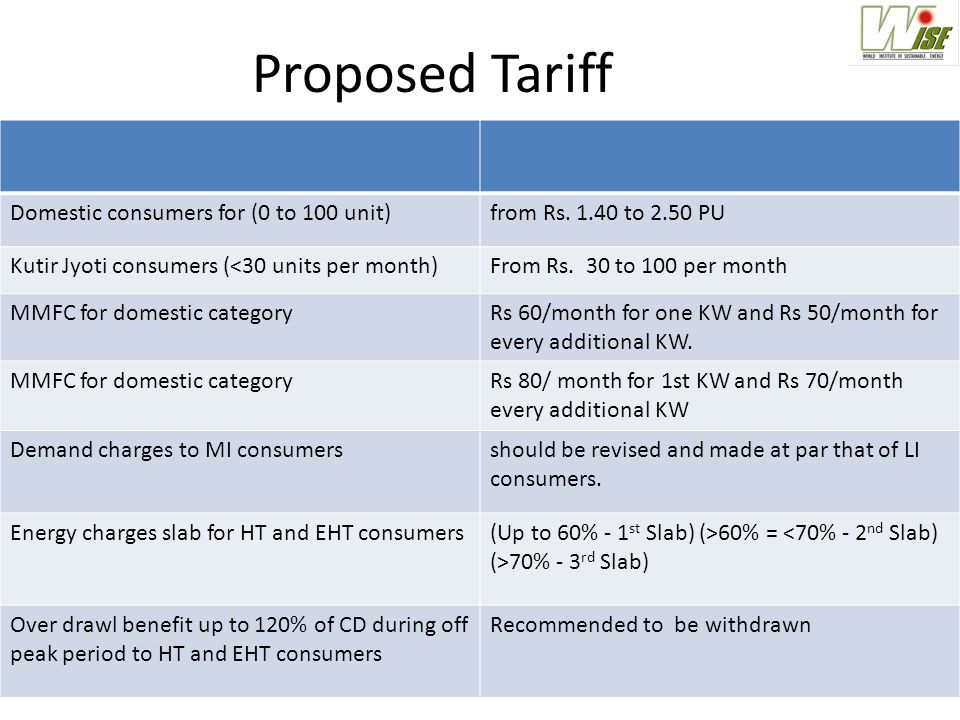 Proposed Tariff Domestic consumers for (0 to 100 unit)from Rs. 1.40 to 2.50 PU Kutir Jyoti consumers (<30 units per month)From Rs. 30 to 100 per month