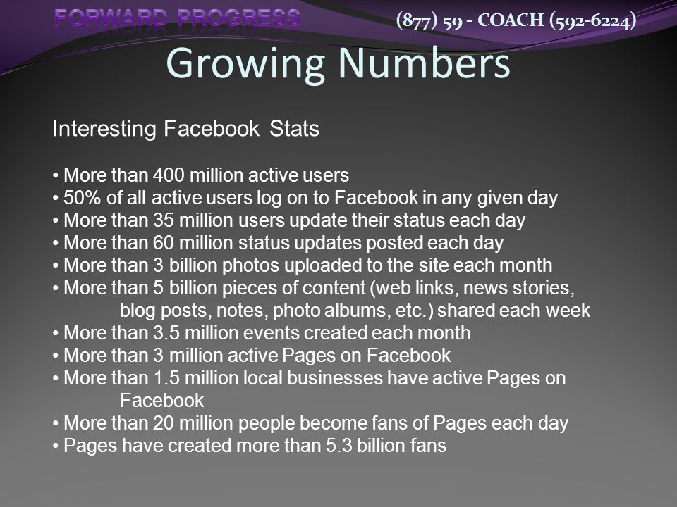 (877) 59 - COACH (592-6224) Interesting Facebook Stats More than 400 million active users 50% of all active users log on to Facebook in any given day More than 35 million users update their status each day More than 60 million status updates posted each day More than 3 billion photos uploaded to the site each month More than 5 billion pieces of content (web links, news stories, blog posts, notes, photo albums, etc.) shared each week More than 3.5 million events created each month More than 3 million active Pages on Facebook More than 1.5 million local businesses have active Pages on Facebook More than 20 million people become fans of Pages each day Pages have created more than 5.3 billion fans Growing Numbers