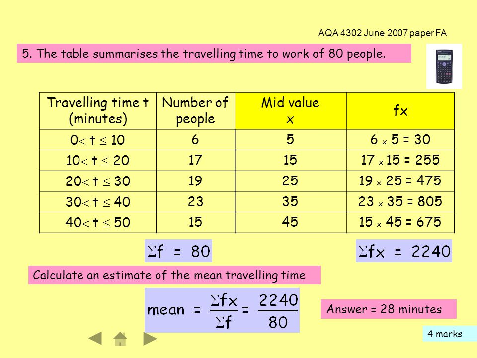 AQA 4302 June 2007 paper FA 6 5.The table summarises the travelling time to work of 80 people.