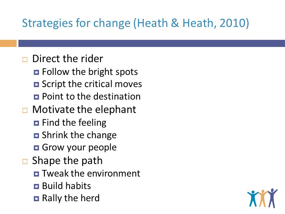 Strategies for change (Heath & Heath, 2010)  Direct the rider  Follow the bright spots  Script the critical moves  Point to the destination  Motivate the elephant  Find the feeling  Shrink the change  Grow your people  Shape the path  Tweak the environment  Build habits  Rally the herd