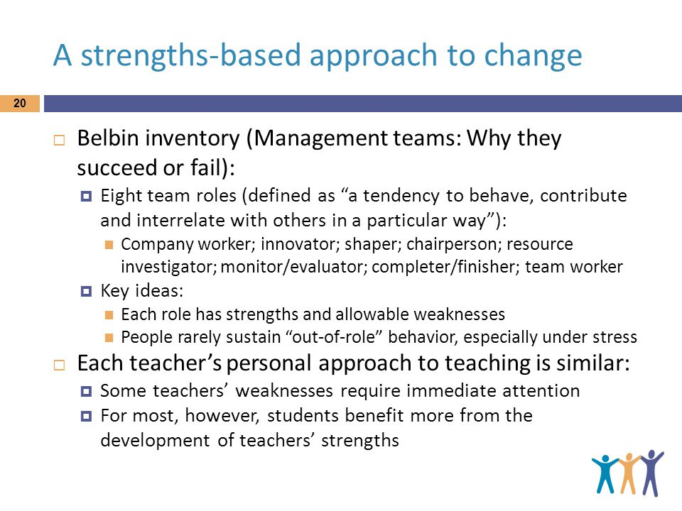 A strengths-based approach to change 20  Belbin inventory (Management teams: Why they succeed or fail):  Eight team roles (defined as a tendency to behave, contribute and interrelate with others in a particular way ): Company worker; innovator; shaper; chairperson; resource investigator; monitor/evaluator; completer/finisher; team worker  Key ideas: Each role has strengths and allowable weaknesses People rarely sustain out-of-role behavior, especially under stress  Each teacher's personal approach to teaching is similar:  Some teachers' weaknesses require immediate attention  For most, however, students benefit more from the development of teachers' strengths