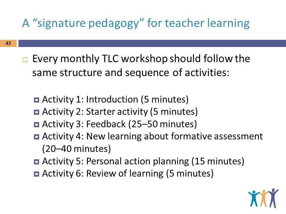 A signature pedagogy for teacher learning  Every monthly TLC workshop should follow the same structure and sequence of activities:  Activity 1: Introduction (5 minutes)  Activity 2: Starter activity (5 minutes)  Activity 3: Feedback (25–50 minutes)  Activity 4: New learning about formative assessment (20–40 minutes)  Activity 5: Personal action planning (15 minutes)  Activity 6: Review of learning (5 minutes) 43