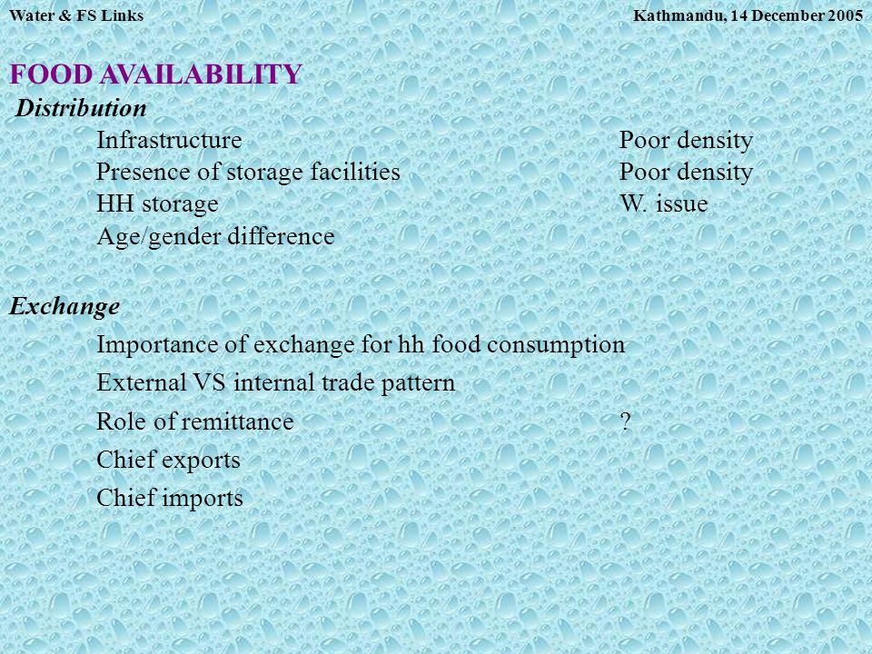 Kathmandu, 14 December 2005Water & FS Links FOOD AVAILABILITY Distribution InfrastructurePoor density Presence of storage facilitiesPoor density HH storageW.