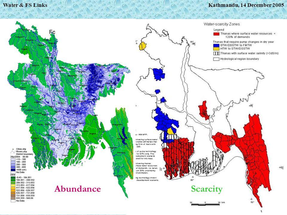 Kathmandu, 14 December 2005 AbundanceScarcity Water & FS Links