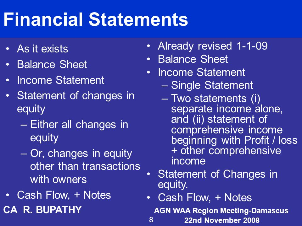Structure and Content - Notes to Accounts Basis of preparation of financial statements Significant Accounting policies that (a) impact the measurement basis; and (b) are relevant to an understanding of financial statements CA R.
