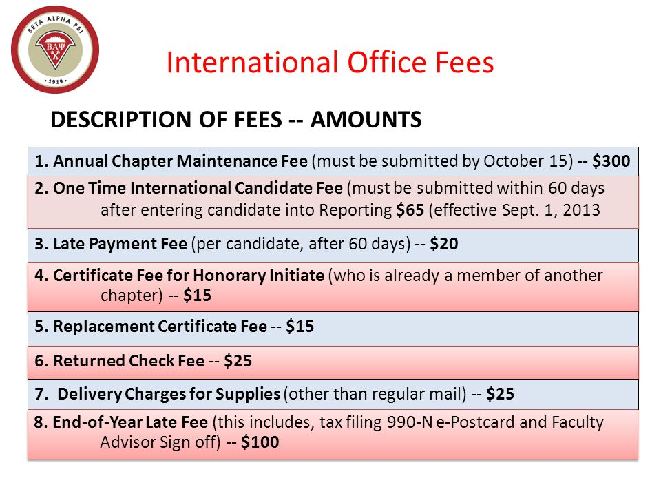 International Office Fees 2.