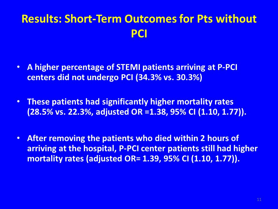 11 Results: Short-Term Outcomes for Pts without PCI A higher percentage of STEMI patients arriving at P-PCI centers did not undergo PCI (34.3% vs.