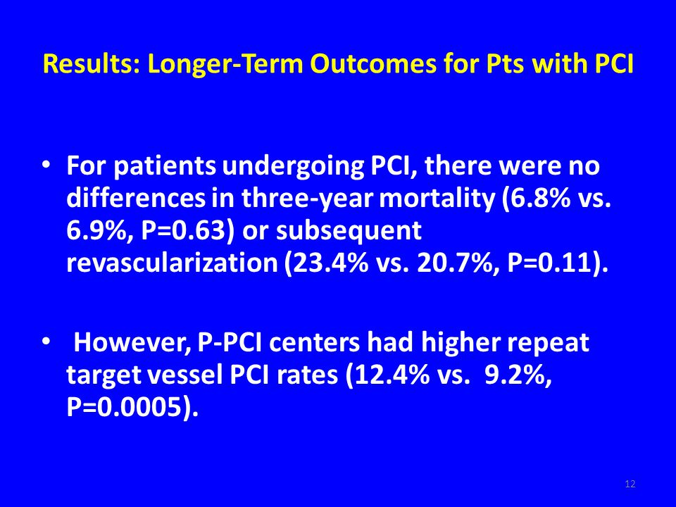 12 Results: Longer-Term Outcomes for Pts with PCI For patients undergoing PCI, there were no differences in three-year mortality (6.8% vs.