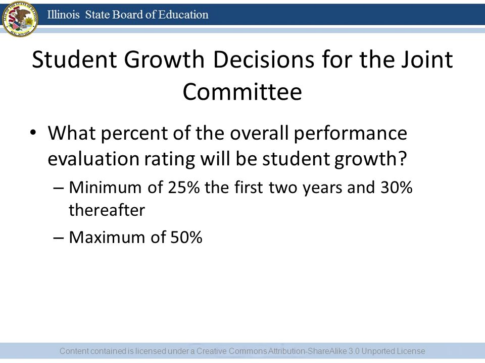 Student Growth Decisions for the Joint Committee What percent of the overall performance evaluation rating will be student growth.