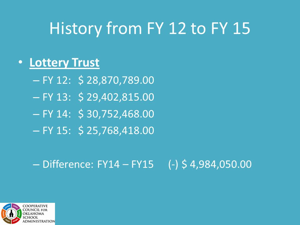 History from FY 12 to FY 15 Lottery Trust – FY 12:$ 28,870,789.00 – FY 13:$ 29,402,815.00 – FY 14:$ 30,752,468.00 – FY 15:$ 25,768,418.00 – Difference: FY14 – FY15(-) $ 4,984,050.00
