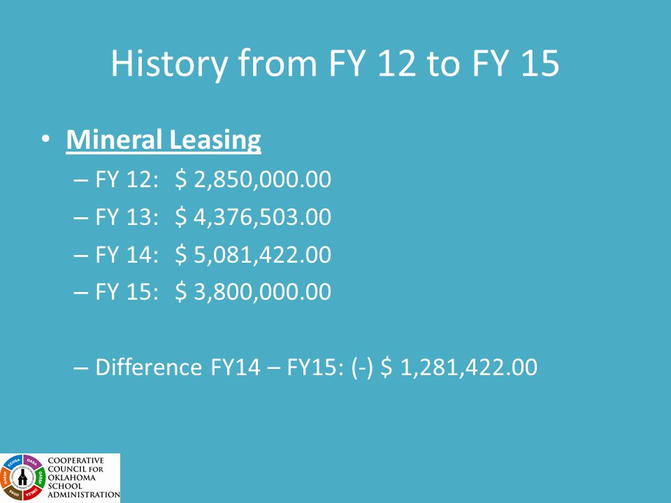 History from FY 12 to FY 15 Mineral Leasing – FY 12:$ 2,850,000.00 – FY 13:$ 4,376,503.00 – FY 14:$ 5,081,422.00 – FY 15:$ 3,800,000.00 – Difference FY14 – FY15: (-) $ 1,281,422.00