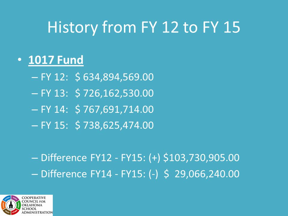 History from FY 12 to FY 15 1017 Fund – FY 12:$ 634,894,569.00 – FY 13:$ 726,162,530.00 – FY 14:$ 767,691,714.00 – FY 15:$ 738,625,474.00 – Difference FY12 - FY15: (+) $103,730,905.00 – Difference FY14 - FY15: (-) $ 29,066,240.00