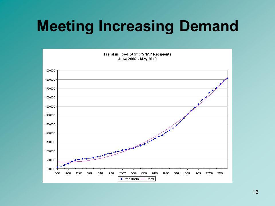 16 Meeting Increasing Demand