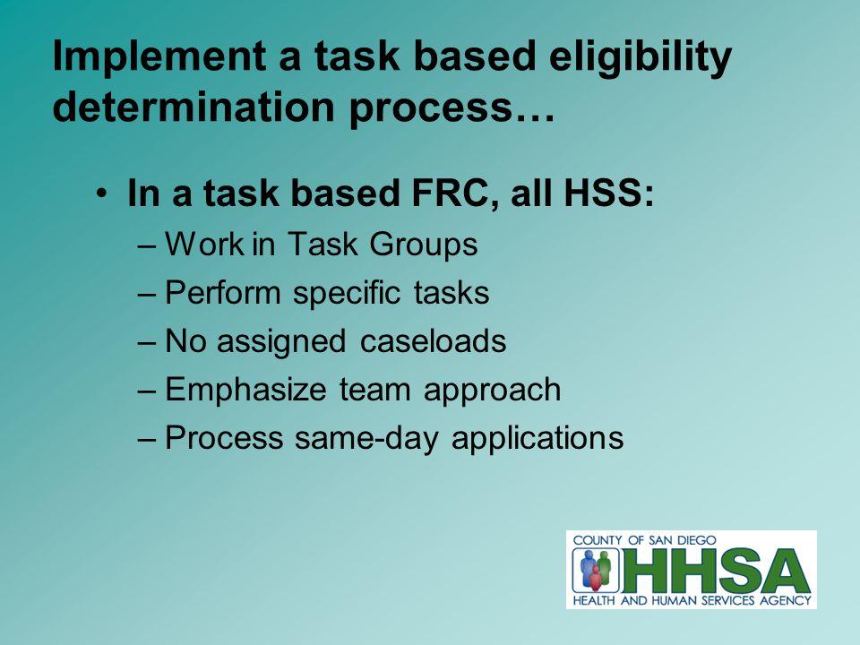 8 Changes Status Reports Renewals General Tasks Same Day Applications Pending Task Groups Organizational Model