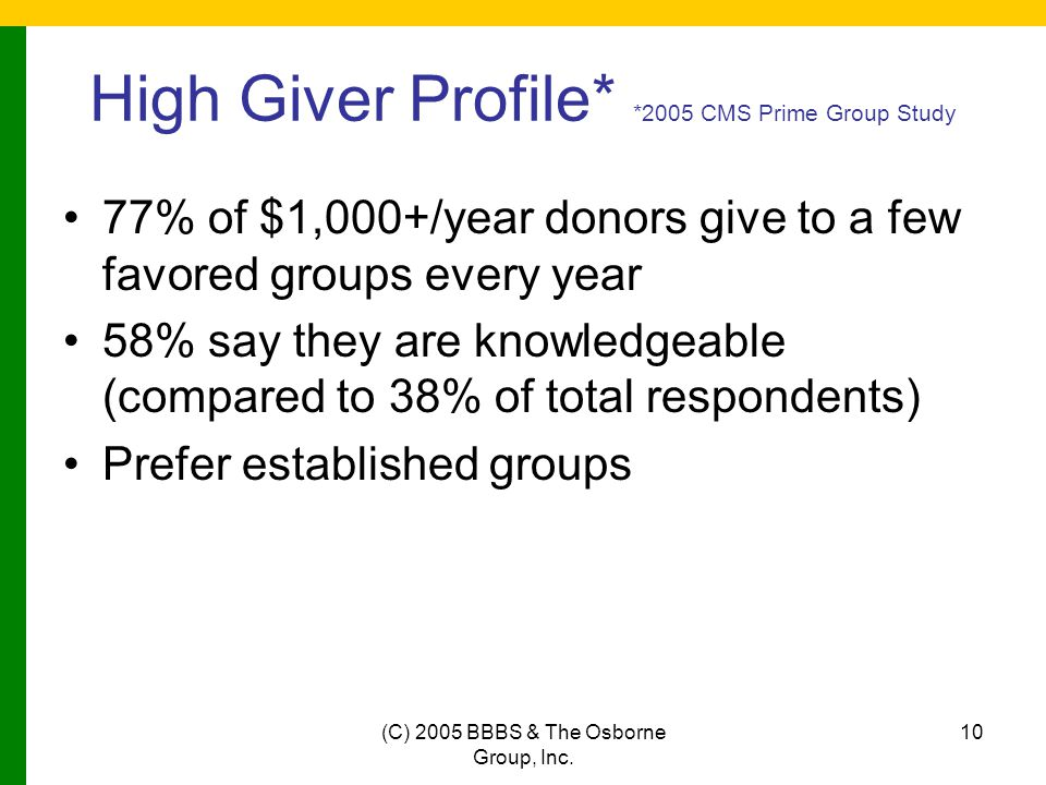(C) 2005 BBBS & The Osborne Group, Inc. 10 High Giver Profile* *2005 CMS Prime Group Study 77% of $1,000+/year donors give to a few favored groups eve