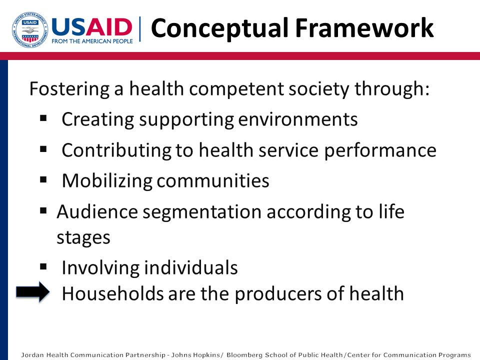 Fostering a health competent society through:  Creating supporting environments  Contributing to health service performance  Mobilizing communities