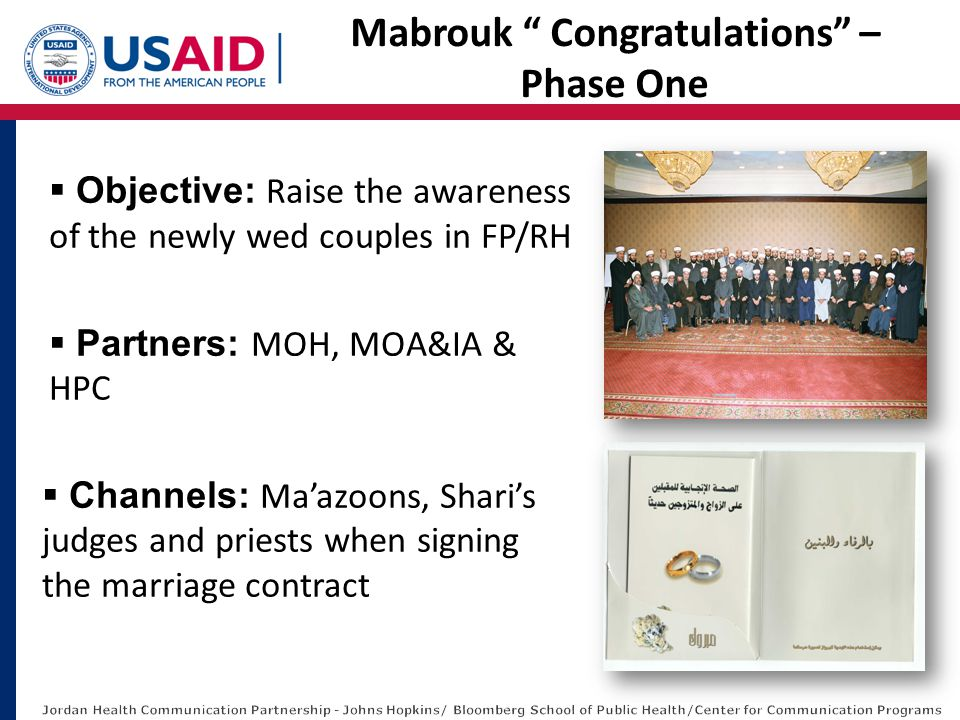  Objective: Raise the awareness of the newly wed couples in FP/RH  Partners: MOH, MOA&IA & HPC  Channels: Ma'azoons, Shari's judges and priests when signing the marriage contract Mabrouk Congratulations – Phase One