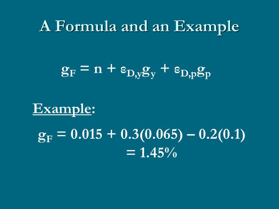 A Formula and an Example Example: g F = n + ε D,y g y + ε D,p g p g F = 0.015 + 0.3(0.065) – 0.2(0.1) = 1.45%