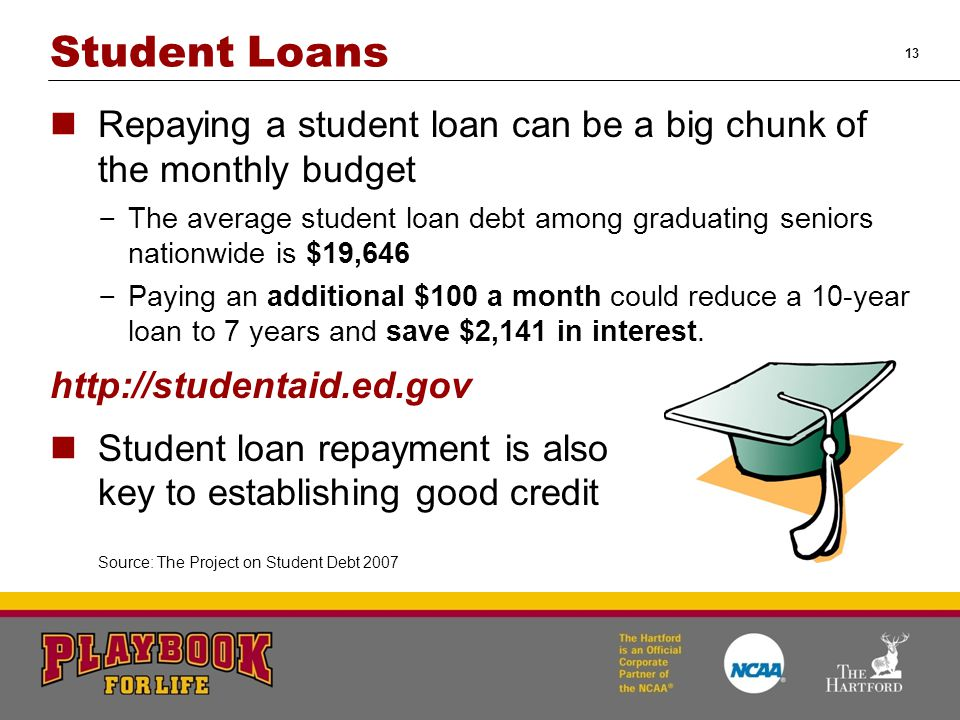 13 Student Loans Repaying a student loan can be a big chunk of the monthly budget – The average student loan debt among graduating seniors nationwide