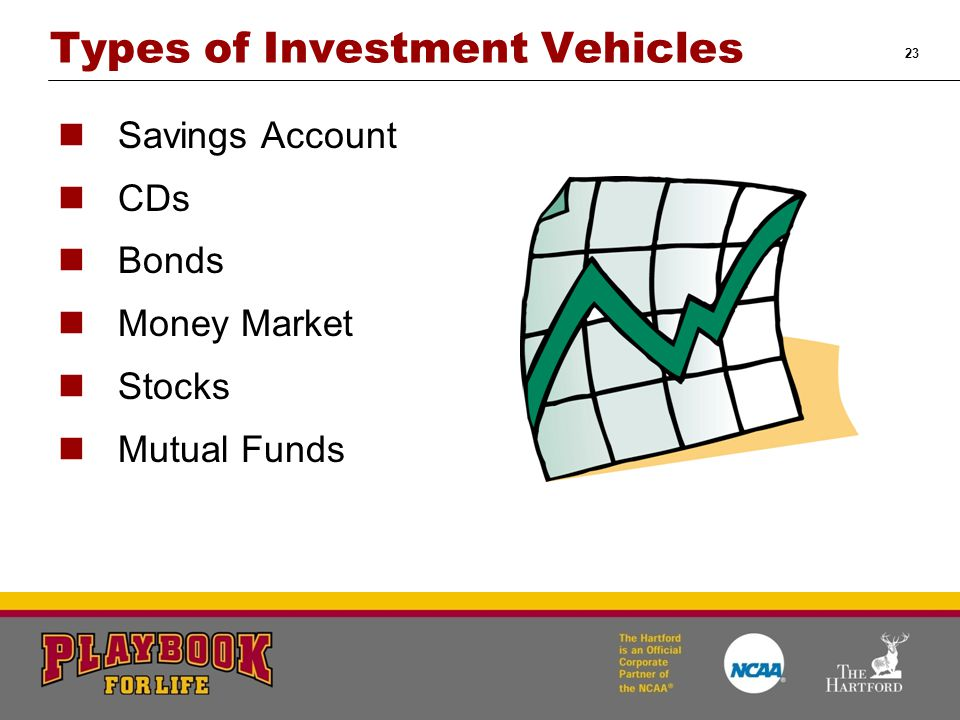 23 Types of Investment Vehicles Savings Account CDs Bonds Money Market Stocks Mutual Funds