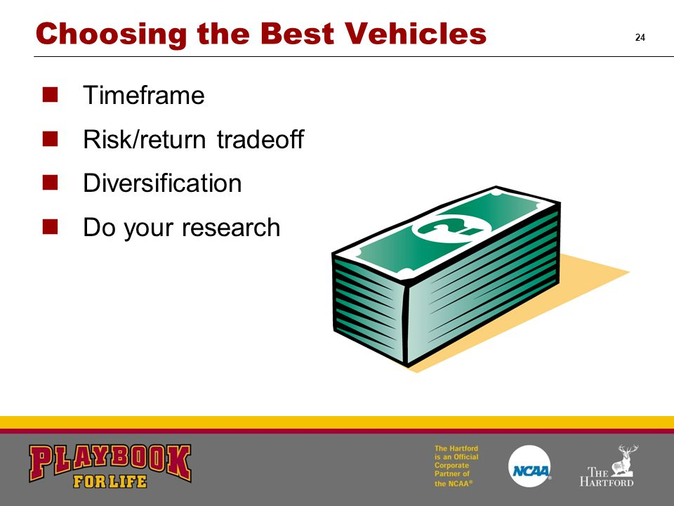 24 Choosing the Best Vehicles Timeframe Risk/return tradeoff Diversification Do your research