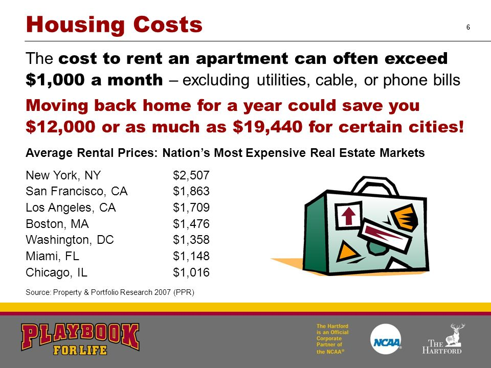 6 Housing Costs The cost to rent an apartment can often exceed $1,000 a month – excluding utilities, cable, or phone bills Moving back home for a year