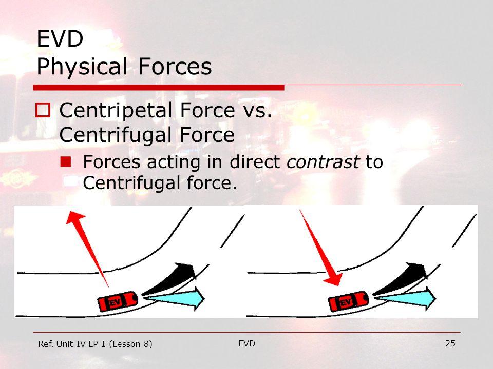 EVD25 EVD Physical Forces  Centripetal Force vs.