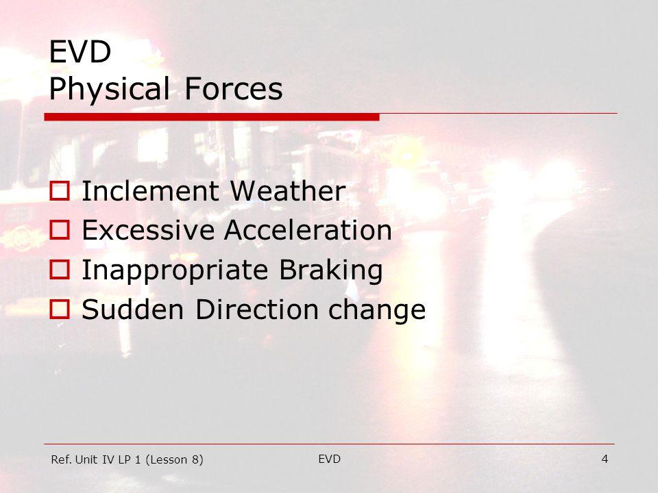 EVD15 EVD Physical Forces  Momentum Mass x Velocity Ref. Unit IV LP 1 (Lesson 8)