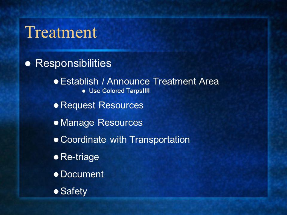 Treatment Responsibilities Establish / Announce Treatment Area Use Colored Tarps!!!.