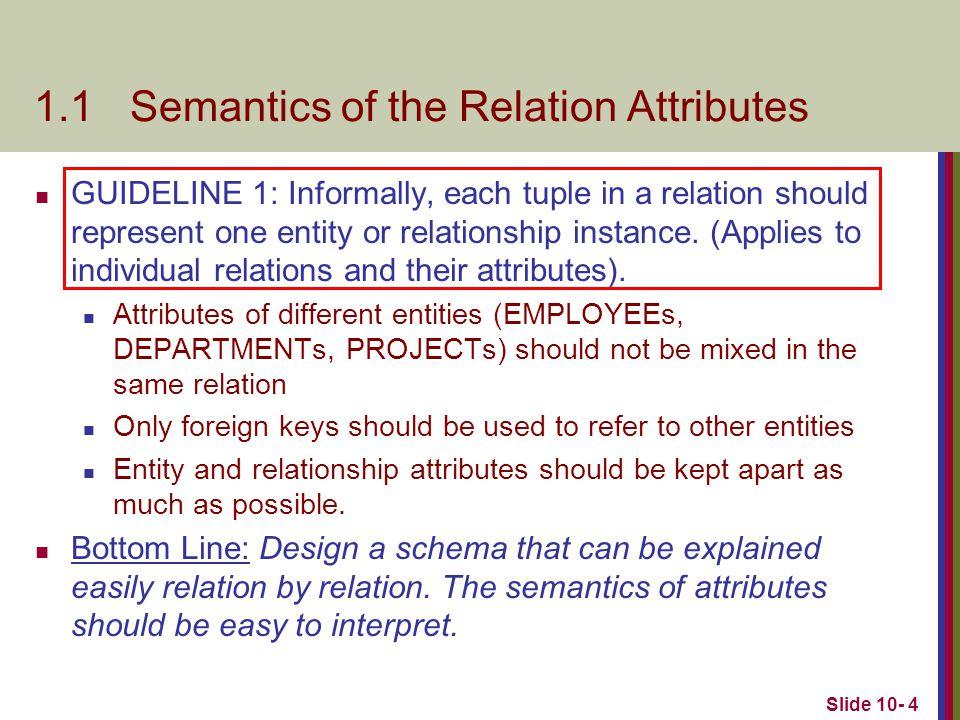 Slide 10- 15