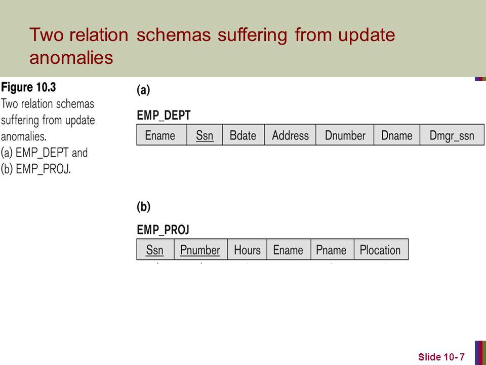 Slide 10- 8 Base Relations EMP_DEPT and EMP_PROJ formed after a Natural Join : with redundant information