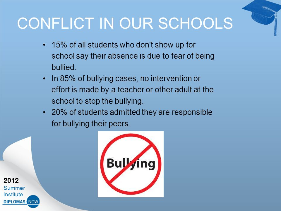 2012 Summer Institute CONFLICT IN OUR SCHOOLS 15% of all students who don t show up for school say their absence is due to fear of being bullied.