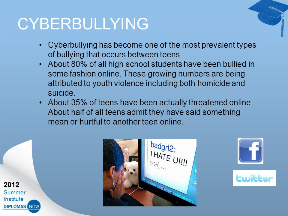 2012 Summer Institute CYBERBULLYING Cyberbullying has become one of the most prevalent types of bullying that occurs between teens.