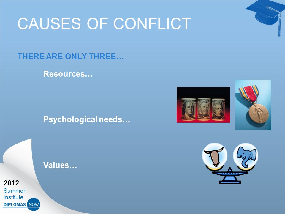 2012 Summer Institute CAUSES OF CONFLICT THERE ARE ONLY THREE… Resources… Psychological needs… Values…