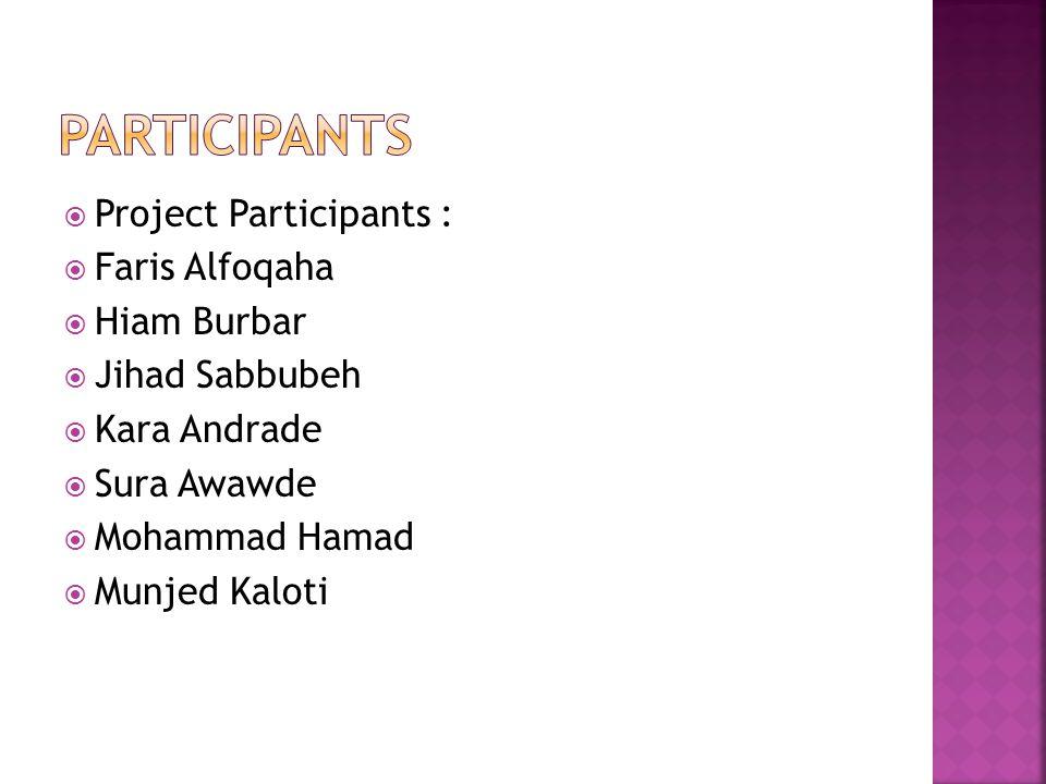  Project Participants :  Faris Alfoqaha  Hiam Burbar  Jihad Sabbubeh  Kara Andrade  Sura Awawde  Mohammad Hamad  Munjed Kaloti