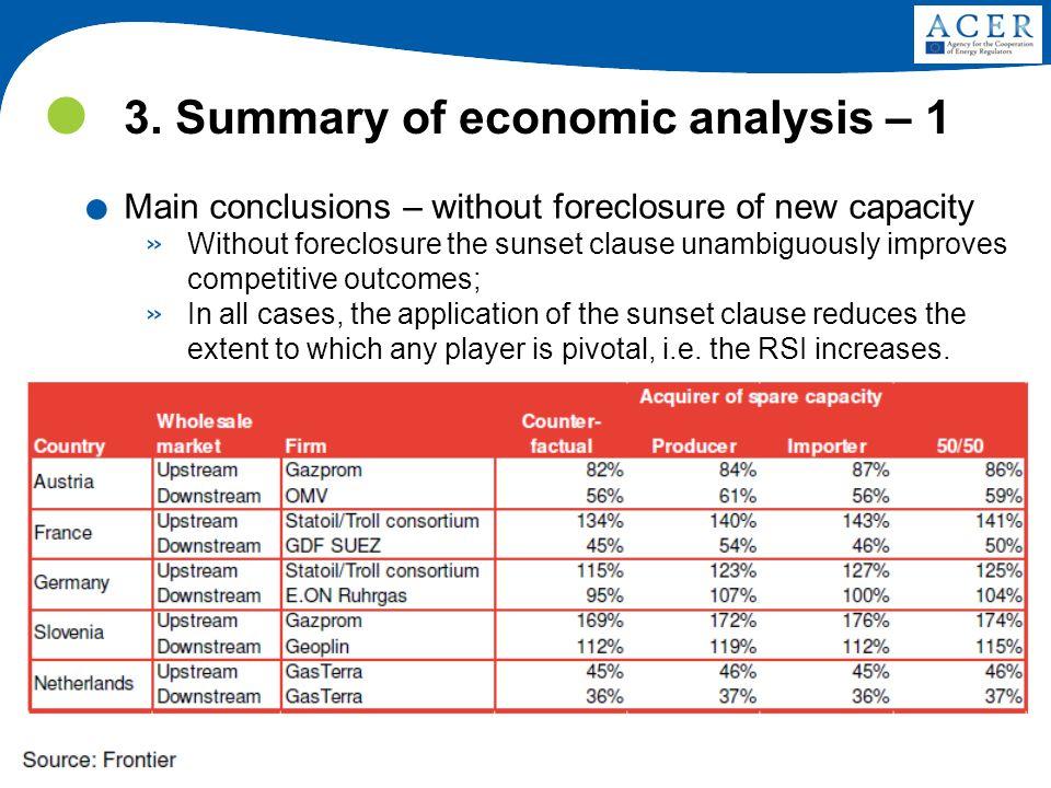 11 3. Summary of economic analysis – 1.