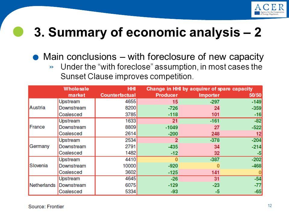 12 3. Summary of economic analysis – 2.