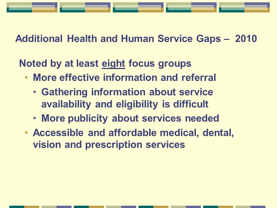 Additional Health and Human Service Gaps – 2010 Noted by at least eight focus groups More effective information and referral Gathering information about service availability and eligibility is difficult More publicity about services needed Accessible and affordable medical, dental, vision and prescription services