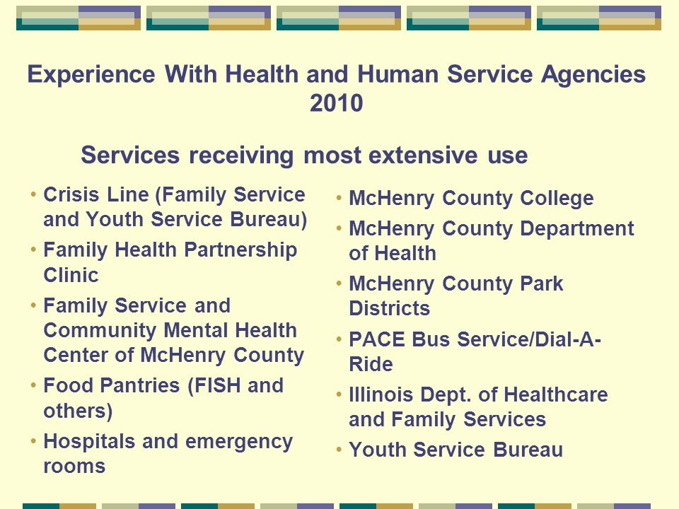 Experience With Health and Human Service Agencies 2010 Crisis Line (Family Service and Youth Service Bureau) Family Health Partnership Clinic Family Service and Community Mental Health Center of McHenry County Food Pantries (FISH and others) Hospitals and emergency rooms McHenry County College McHenry County Department of Health McHenry County Park Districts PACE Bus Service/Dial-A- Ride Illinois Dept.