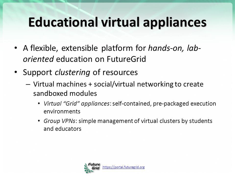 https://portal.futuregrid.org Virtual appliance clusters Same image, different VPNs copy instantiate Hadoop + Virtual Network A Hadoop worker Another Hadoop worker Repeat… Virtual machine Group VPN GroupVPN Credentials Virtual IP - DHCP 10.10.1.1 Virtual IP - DHCP 10.10.1.2