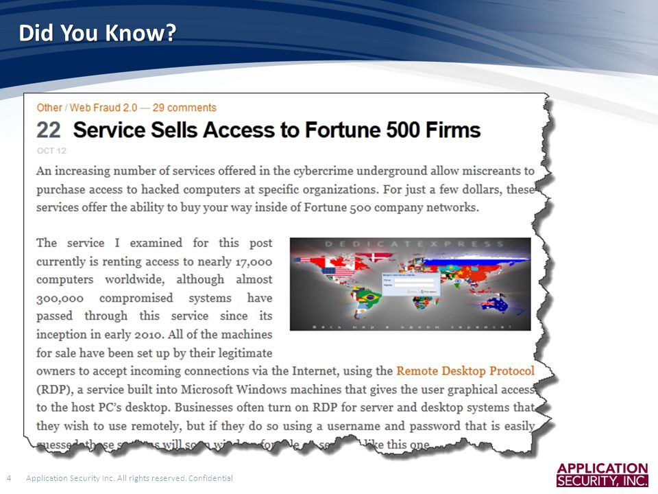 Application Security Inc. All rights reserved. Confidential4 Did You Know