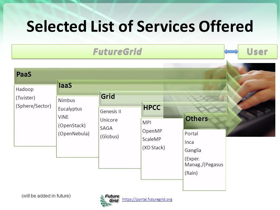 https://portal.futuregrid.org Selected List of Services Offered PaaS Hadoop (Twister) (Sphere/Sector) IaaS Nimbus Eucalyptus ViNE (OpenStack) (OpenNebula) Grid Genesis II Unicore SAGA (Globus) HPCC MPI OpenMP ScaleMP (XD Stack) Others Portal Inca Ganglia (Exper.