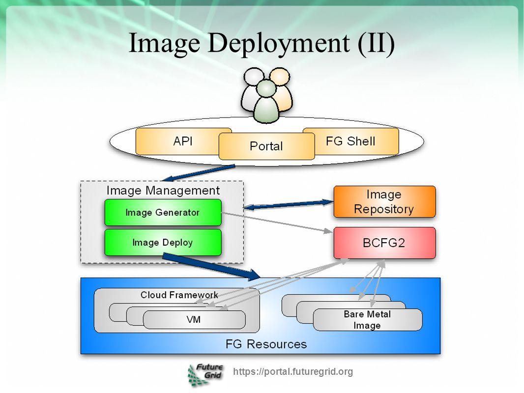 Image Deployment (II) https://portal.futuregrid.org